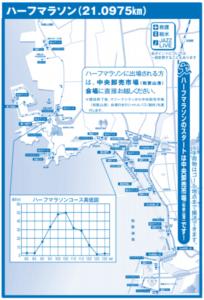 和歌浦ベイハーフマラソンコースマップ