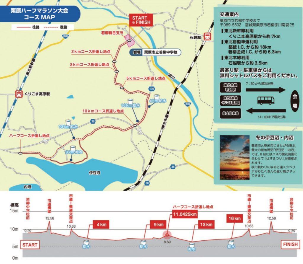栗原ハーフマラソンコースマップ