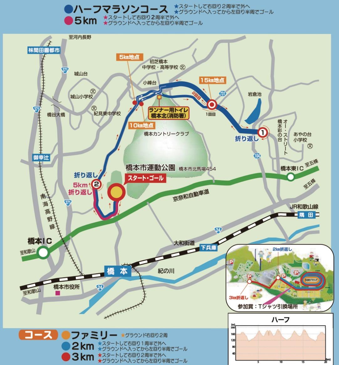 橋本マラソンコースマップ