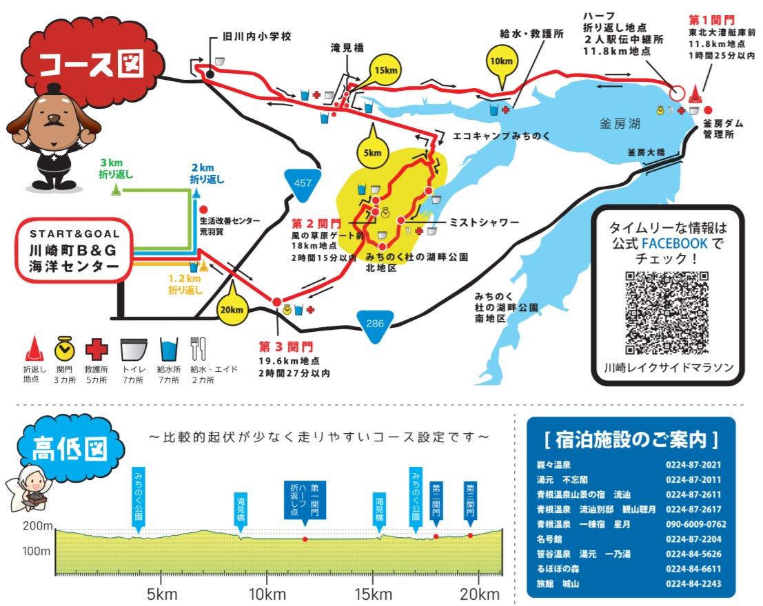 川崎レイクサイドマラソンコースマップ