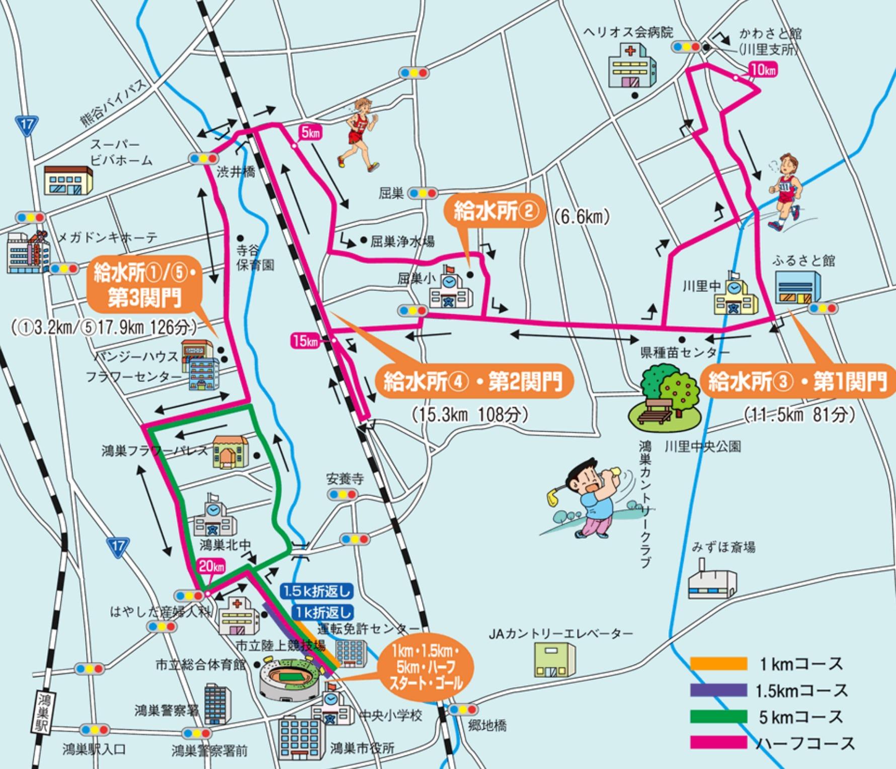 鴻巣パンジーマラソンコースマップ
