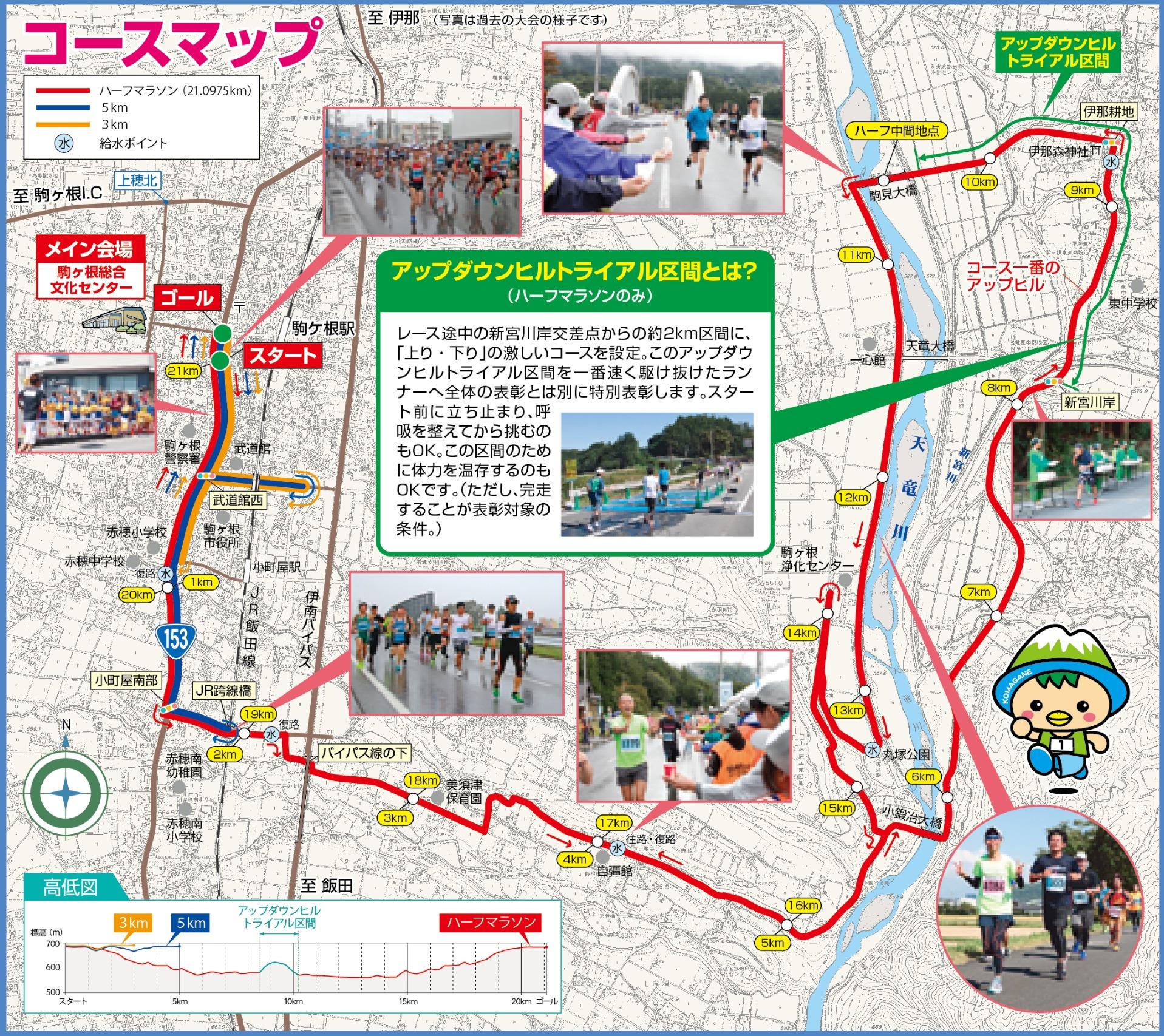 信州駒ケ根ハーフマラソンコースマップ