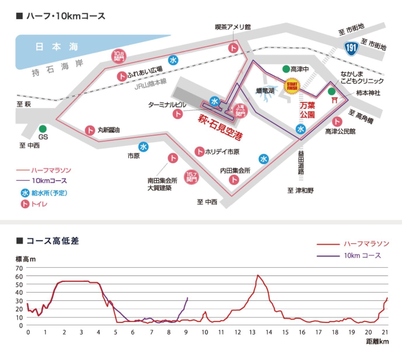 萩・石見空港マラソンコースマップ