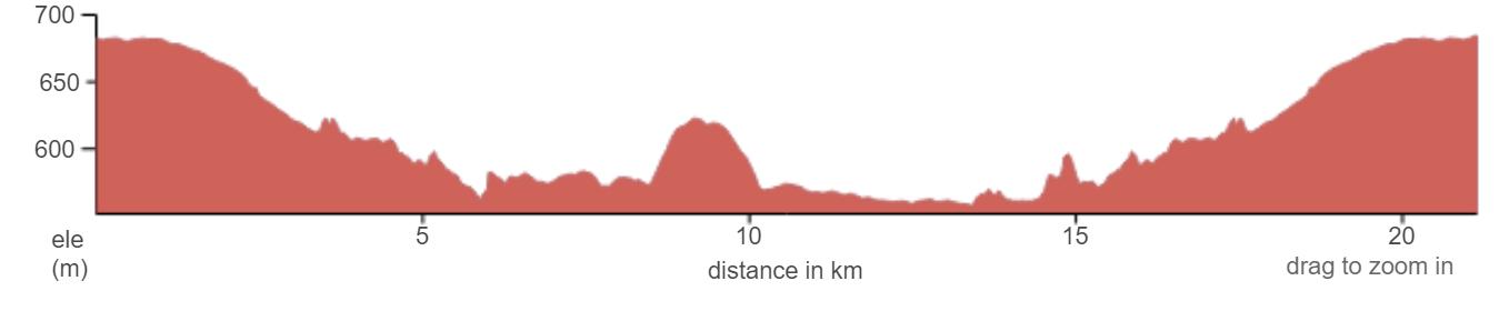 信州駒ケ根ハーフマラソン高低差マップ